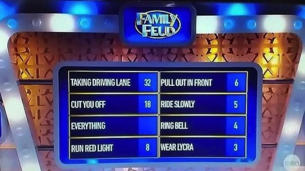 FamilyFeud_Cyclists_Answers